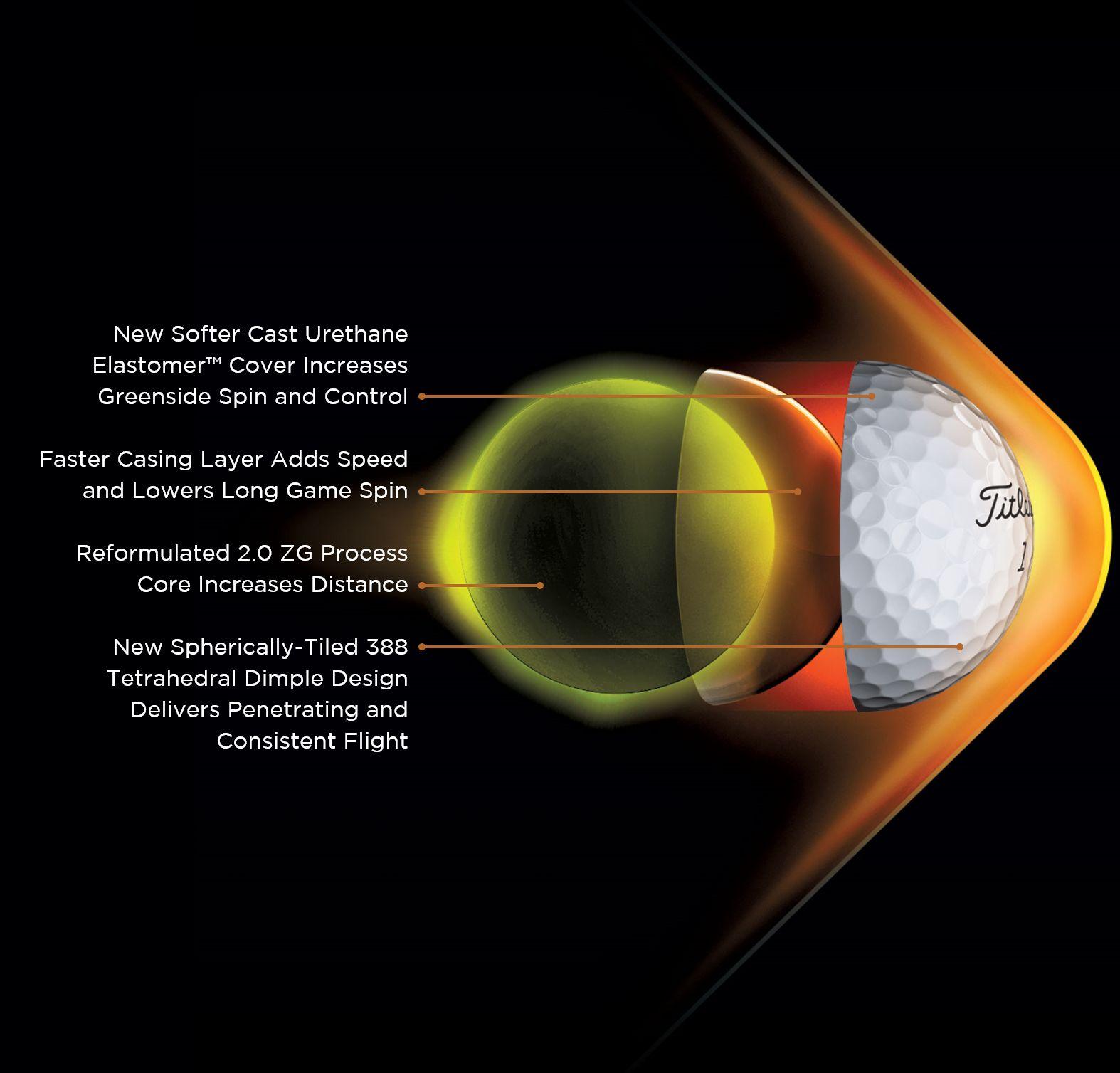 Pro V1 Exploded Ball Graphic