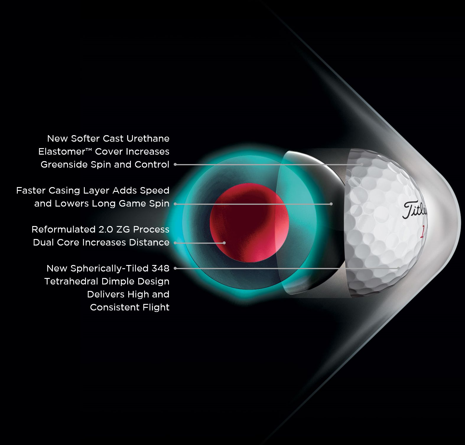 Pro V1<span class='is-lowercase'>x</span> Exploded Ball Graphic